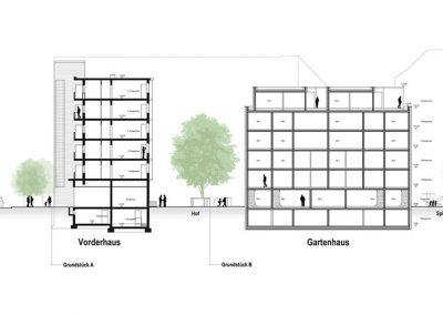 Baugruppe Schulstraße - Längsschnitt Gelände